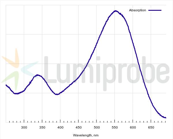 Absorption spectrum of DusQ2